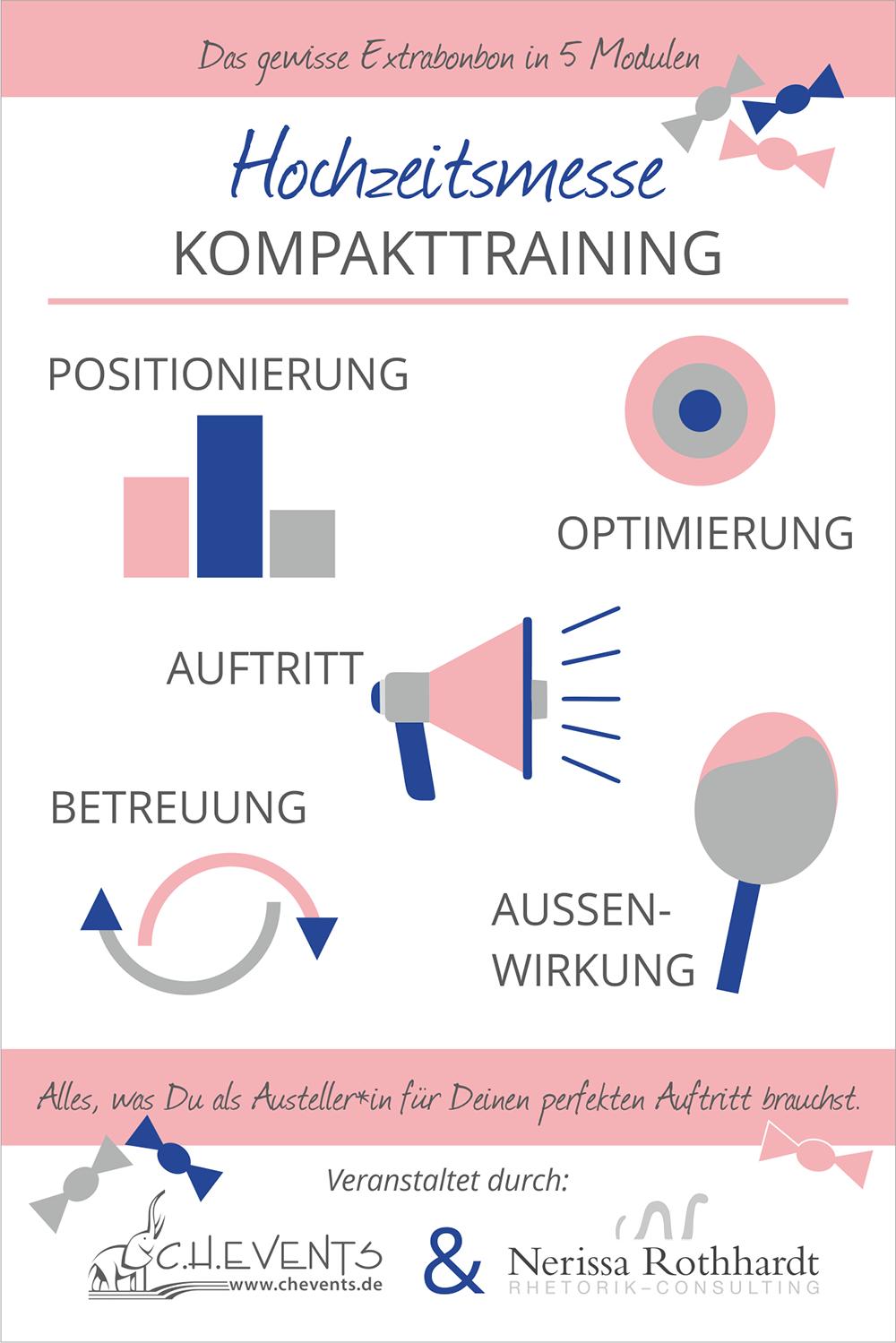 Flyer Ankündigung Marketingtipps für Hochzeitsdienstleister Niedersachsen